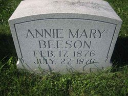 Annie Mary Beeson