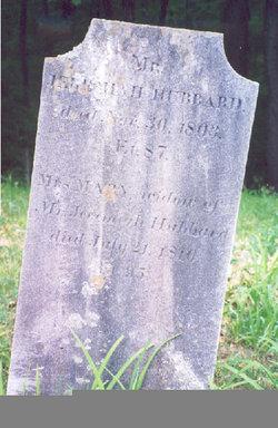 Mary <I>Wells</I> Hubbard