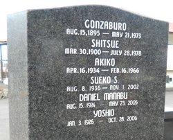 Gonzaburo Harano