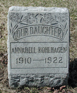 Annabell Kohlhagen