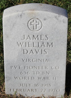 Pvt James William Davis