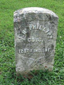 John H Phillippe
