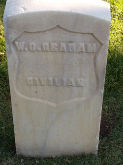 W G Graham