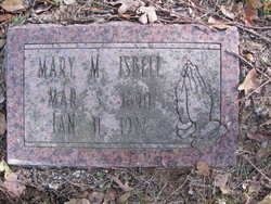 Mary M. Isbell