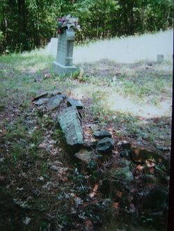 Dunaway Family Graveyard