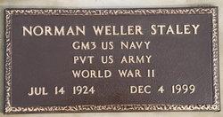 Norman Weller Staley