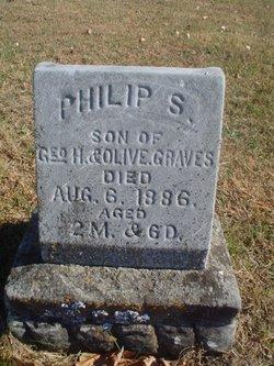Philip S Graves