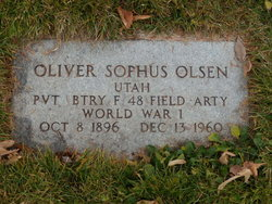 Oliver Sophus Olsen