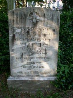 Rev Charles Henry Appleton Dall