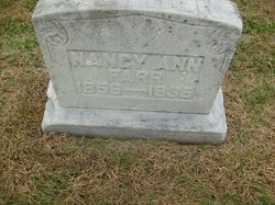Nancy Ann <I>Coon</I> Farr