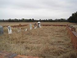 Nelms Family Cemetery