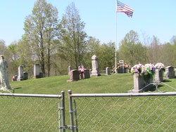 Deel Cemetery