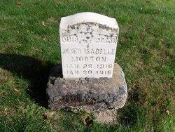 Agnes Isabelle Morton