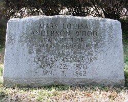 Mary Louisa <I>Anderson</I> Wood