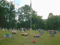 Duty View Cemetery