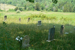 Horton (Daniel) Cemetery