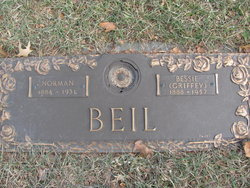 Norman Weston Beil