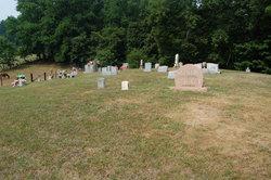 Keith (N.W.) Cemetery