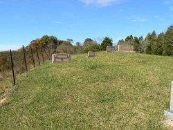 Nathan Kilgore Cemetery