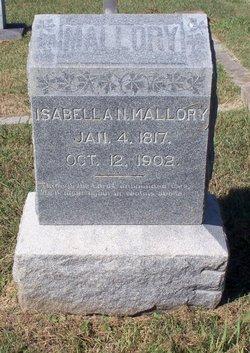 """Isabella Narcissa """"Polly"""" <I>Porter</I> Mallory"""