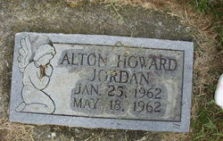 Alton Howard Jordan