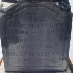 Eunice K McLellan