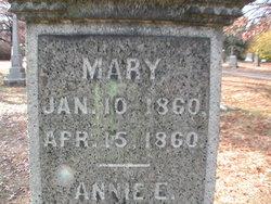 Mary Dickson