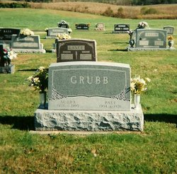 Paul Grubb