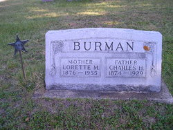 Charles Harry Burman