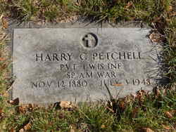 Pvt Harry Clifford Petchell