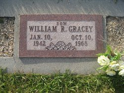 William Robert Gracey