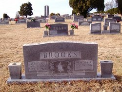 Leroy C Brooks