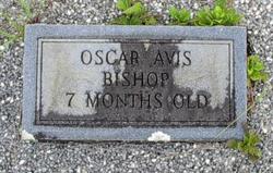 Oscar Avis Bishop