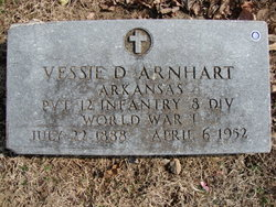 Vessie Dawson Arnhart