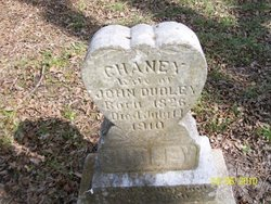 Chaney Dudley