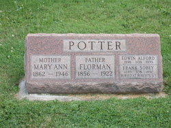 Mary Ann Potter