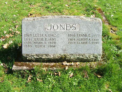 Albert A. Jones