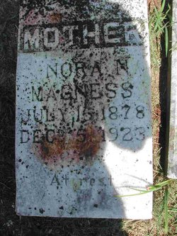 Nora N. Magness