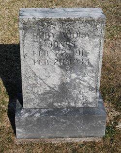 Ruby Viola Jones