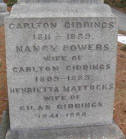 Carlton Giddings