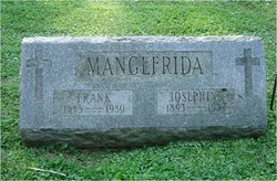 Frank Mangefrida