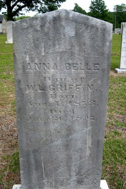 Anna Belle Griffin