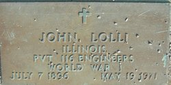 John Lolli