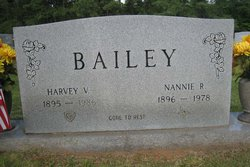 Nancy Vivian <I>Rumley</I> Bailey