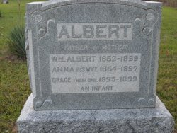 Anna Albert
