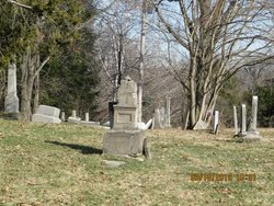 Koogle Cemetery