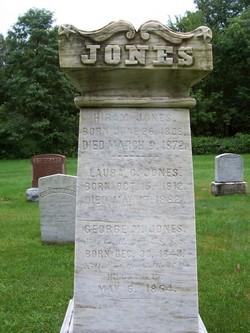 George M Jones