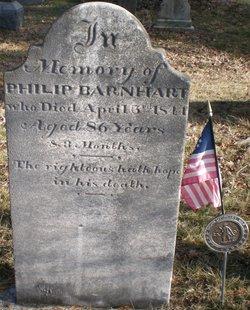 John Philip Sebastian Barnhart