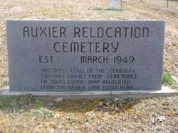 Auxier Relocation Cemetery