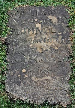 Jane <I>Wallace</I> Munnell